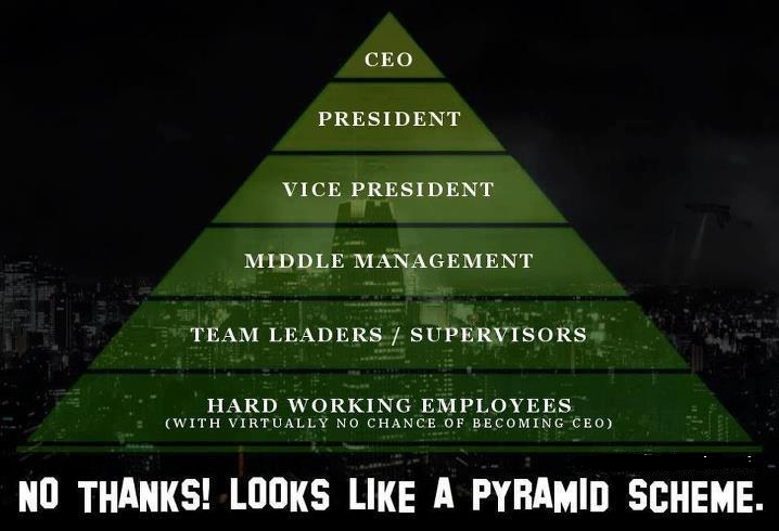 Everything You Need To Know About A Pyramid Scheme